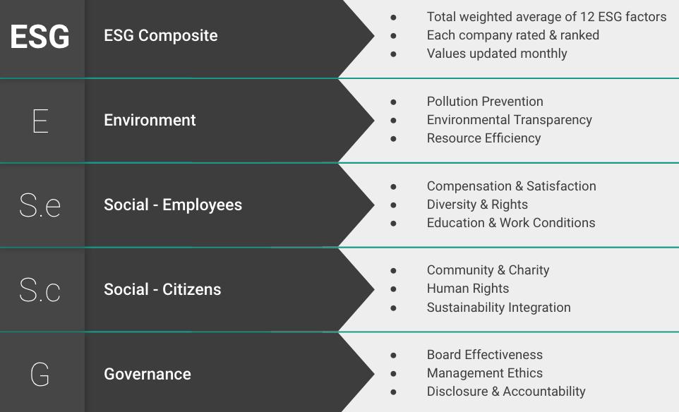 ESG+hierarchy