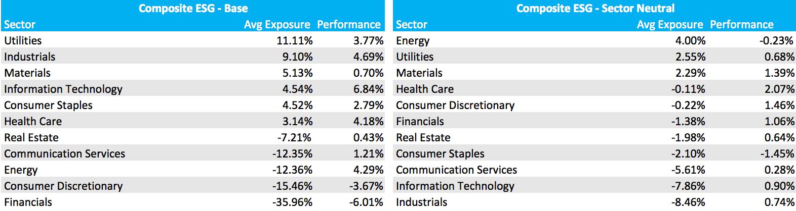 Sector+comparison+20190713